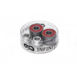 Infinity Bearings